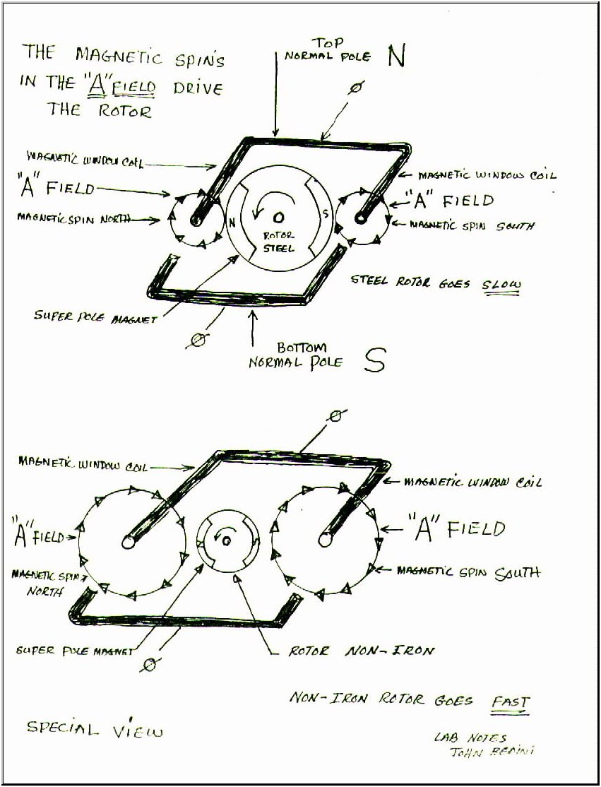 icestuff com  john bedini motor diagrams and lab notes