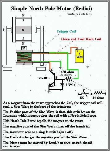 Bedini Motor test 5 day motor run on 9VDC battery science ...